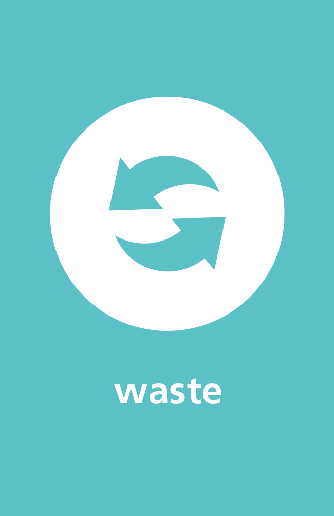 Image of waste icon for sustainability work across NHFT