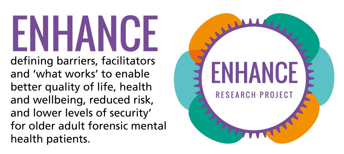 A header for the Research and Innovation page to represent the ENHANCE project